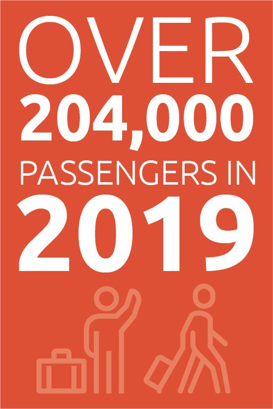 2019 passengers