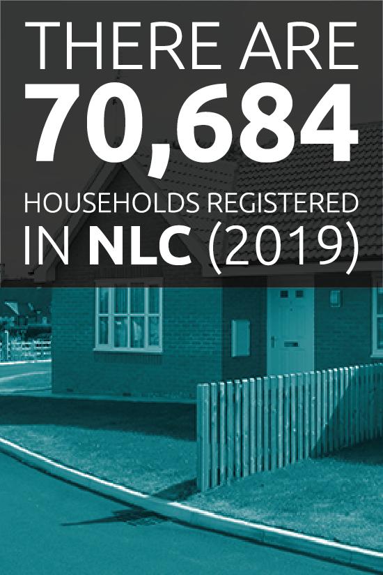 70,684 Households