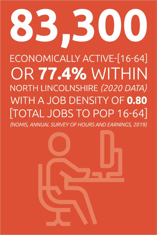 Economically active