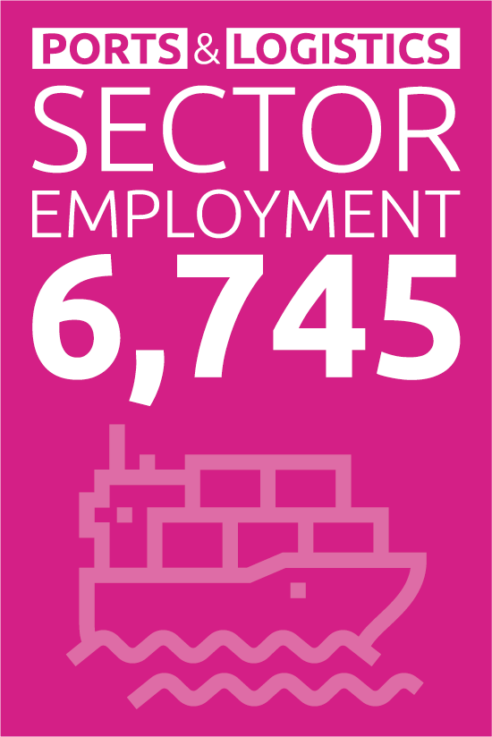 Ports & Logistics Sector