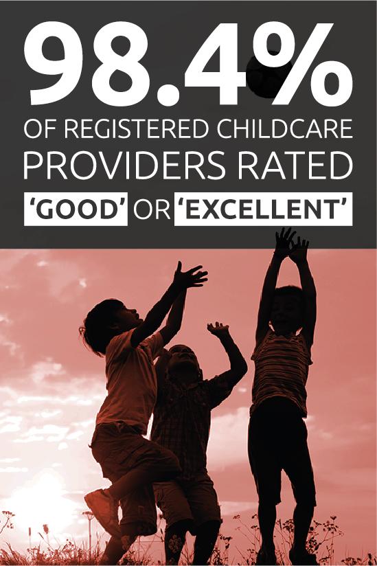 Registered childcare