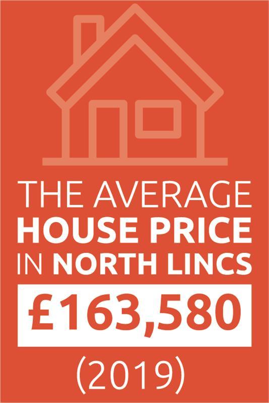 The Average House Price