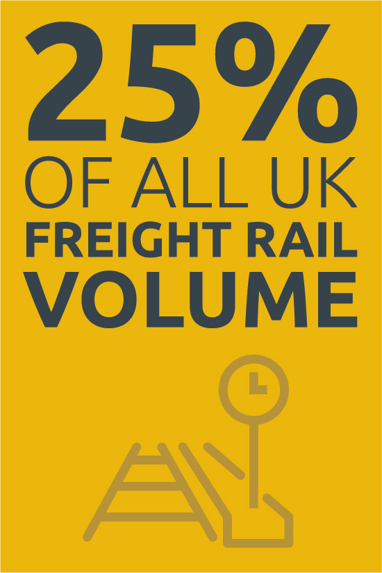 UK freight rail volume